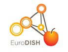 eurodish