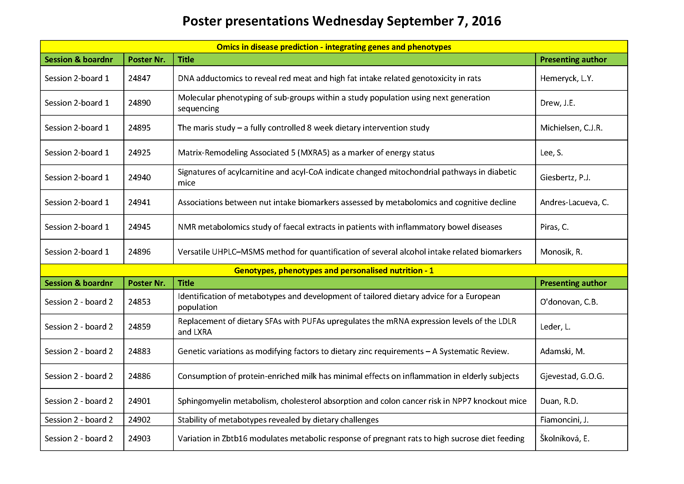 poster presentations wednesday 7 2016 wednesday page 1