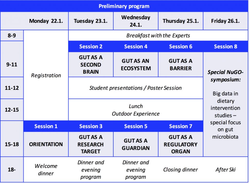 Draft Programme 5th Nutrition Winter School